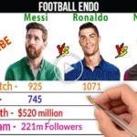 Video: Lionel Messi Vs Cristiano Ronaldo Vs Neymar Jr Comparison | GOAT