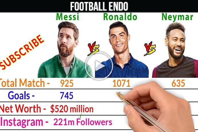 Video: Lionel Messi Vs Cristiano Ronaldo Vs Neymar Jr Comparison   GOAT